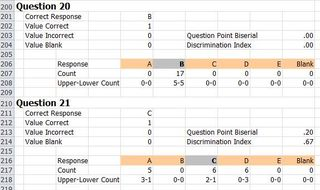 Scantron_summary_software_physics_test