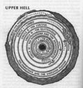 Circles of hell dante larger