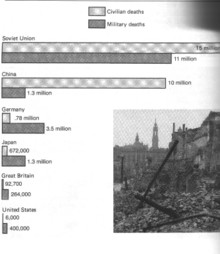 Civilian_casualties_world_war_two